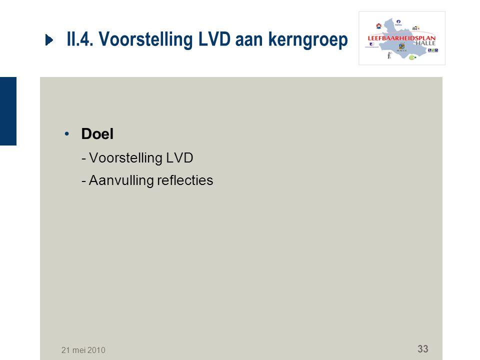21 mei 2010 33 II.4. Voorstelling LVD aan kerngroep Doel -Voorstelling LVD -Aanvulling reflecties