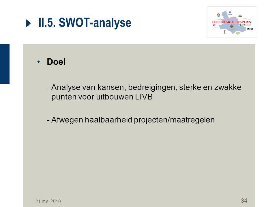 21 mei 2010 34 II.5. SWOT-analyse Doel -Analyse van kansen, bedreigingen, sterke en zwakke punten voor uitbouwen LIVB -Afwegen haalbaarheid projecten/