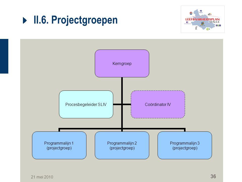 21 mei 2010 36 II.6. Projectgroepen Kerngroep Programmalijn 1 (projectgroep) Programmalijn 2 (projectgroep) Programmalijn 3 (projectgroep) Procesbegel