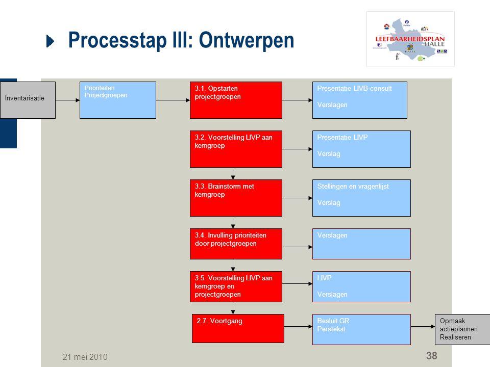 21 mei 2010 38 Processtap III: Ontwerpen 3.1. Opstarten projectgroepen 3.2. Voorstelling LIVP aan kerngroep 3.3. Brainstorm met kerngroep 3.4. Invulli