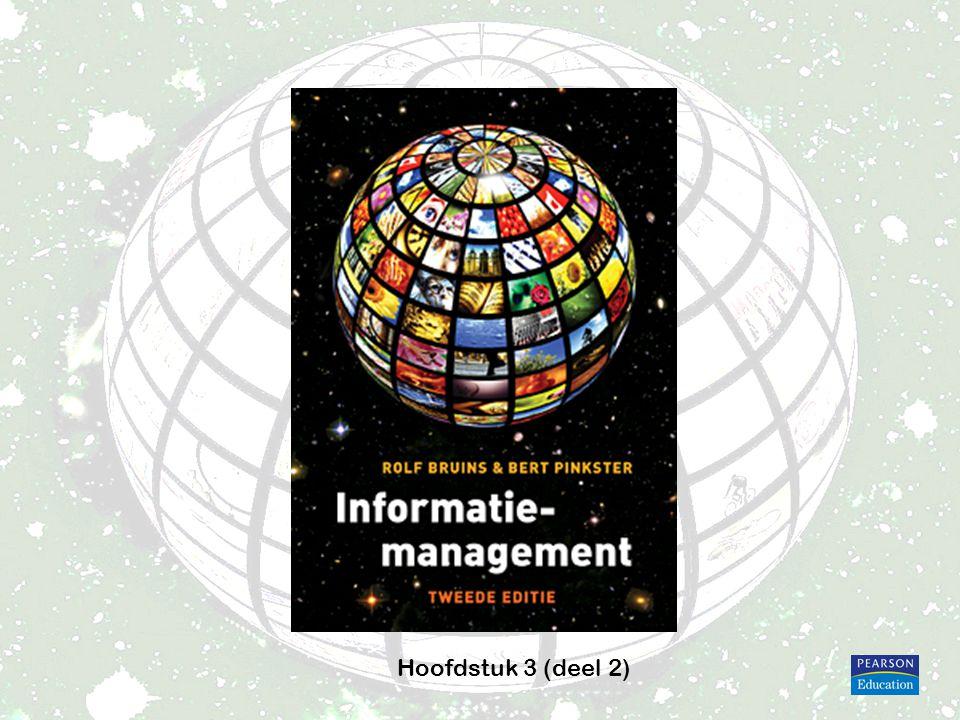Informatiemanagement 2 e editie Rolf Bruins & Bert Pinkster Figuur 3.7Ephorus, een voorbeeld van software om plagiaat in werkstukken op te sporen.