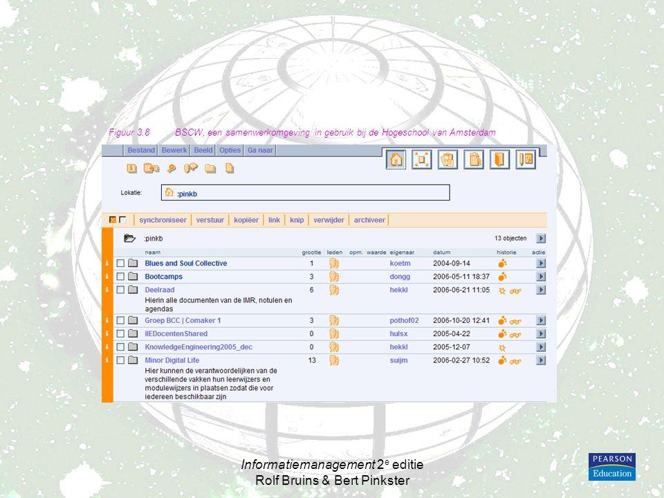 Informatiemanagement 2 e editie Rolf Bruins & Bert Pinkster Figuur 3.8BSCW, een samenwerkomgeving in gebruik bij de Hogeschool van Amsterdam