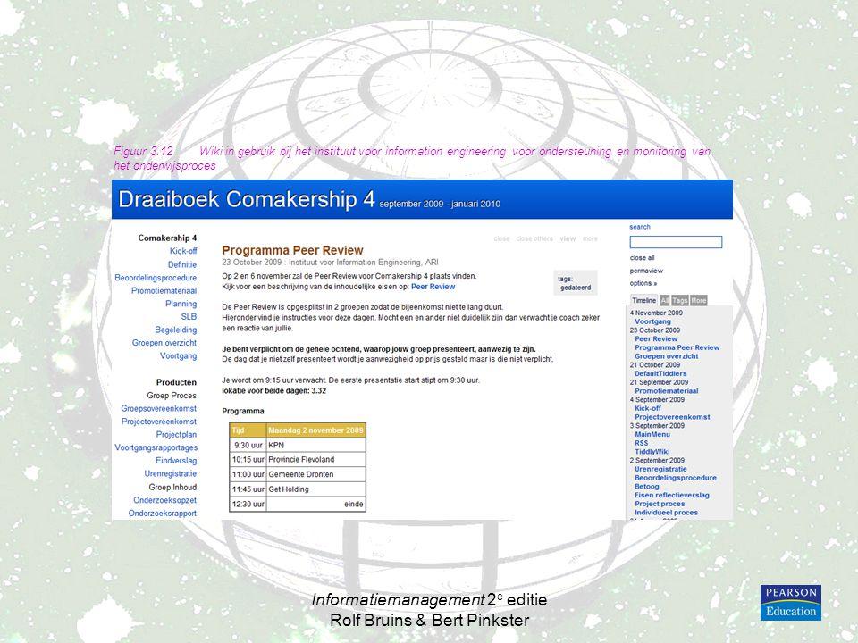 Informatiemanagement 2 e editie Rolf Bruins & Bert Pinkster Figuur 3.12Wiki in gebruik bij het instituut voor information engineering voor ondersteuning en monitoring van het onderwijsproces