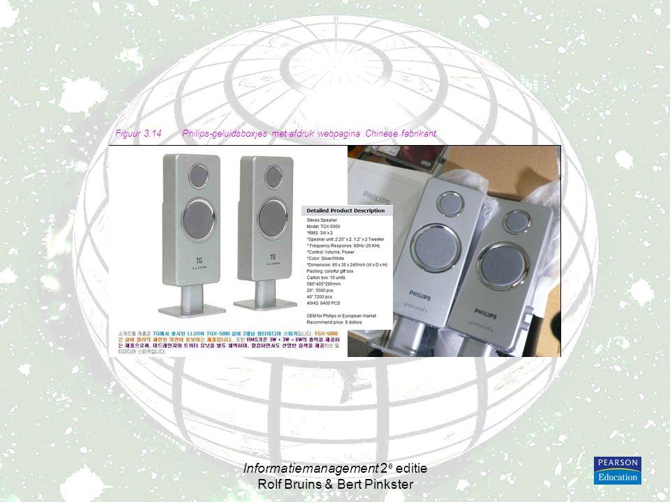 Informatiemanagement 2 e editie Rolf Bruins & Bert Pinkster Figuur 3.14Philips-geluidsboxjes met afdruk webpagina Chinese fabrikant