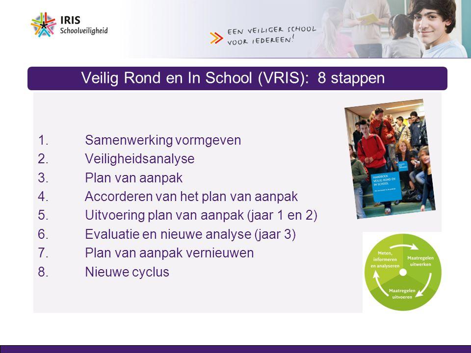 Veilig Rond en In School (VRIS): 8 stappen 1. Samenwerking vormgeven 2. Veiligheidsanalyse 3. Plan van aanpak 4. Accorderen van het plan van aanpak 5.