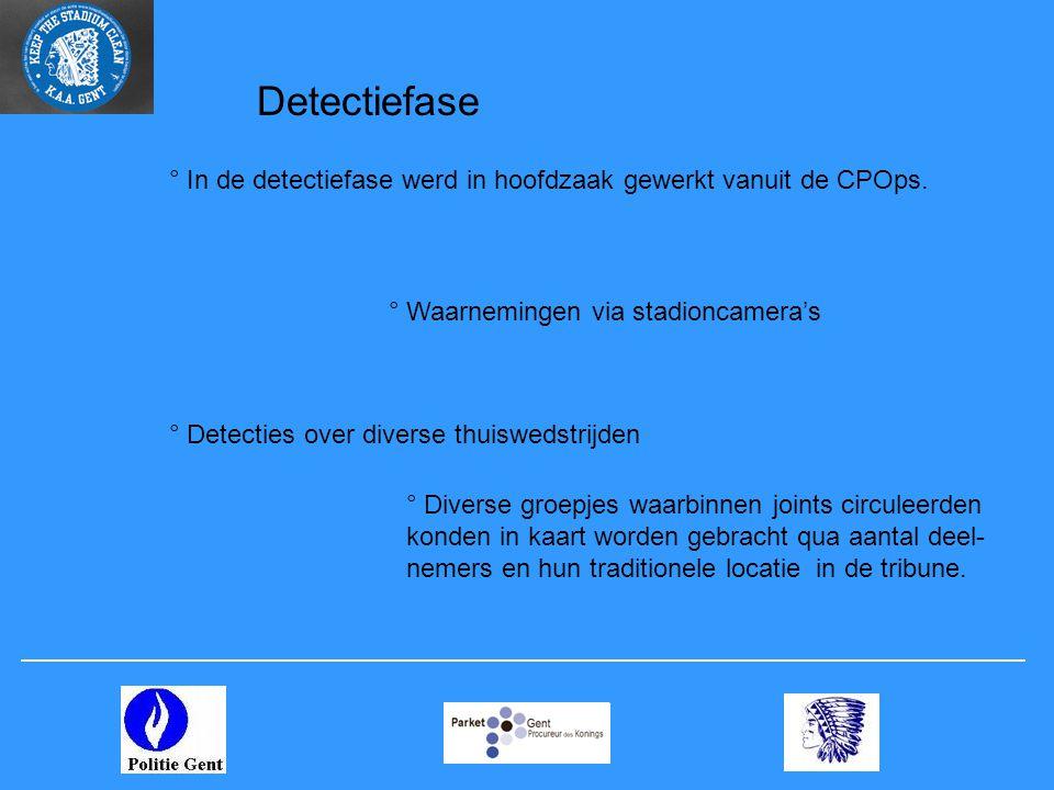 Detectiefase ° In de detectiefase werd in hoofdzaak gewerkt vanuit de CPOps.