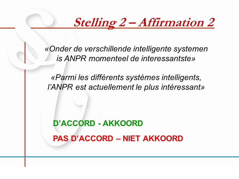 Stelling 2 – Affirmation 2 «Onder de verschillende intelligente systemen is ANPR momenteel de interessantste» «Parmi les différents systèmes intelligents, l'ANPR est actuellement le plus intéressant» D'ACCORD - AKKOORD PAS D'ACCORD – NIET AKKOORD
