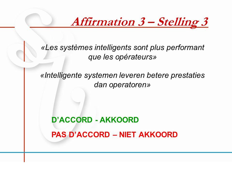 Affirmation 3 – Stelling 3 «Les systèmes intelligents sont plus performant que les opérateurs» «Intelligente systemen leveren betere prestaties dan operatoren» D'ACCORD - AKKOORD PAS D'ACCORD – NIET AKKOORD