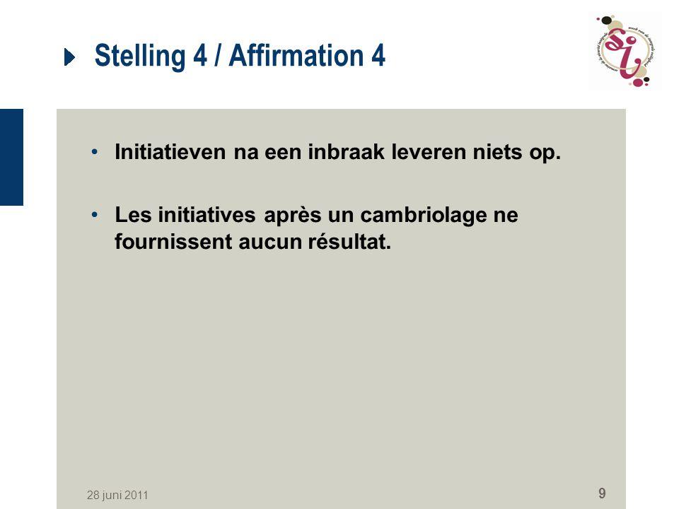 28 juni 2011 9 Stelling 4 / Affirmation 4 Initiatieven na een inbraak leveren niets op.