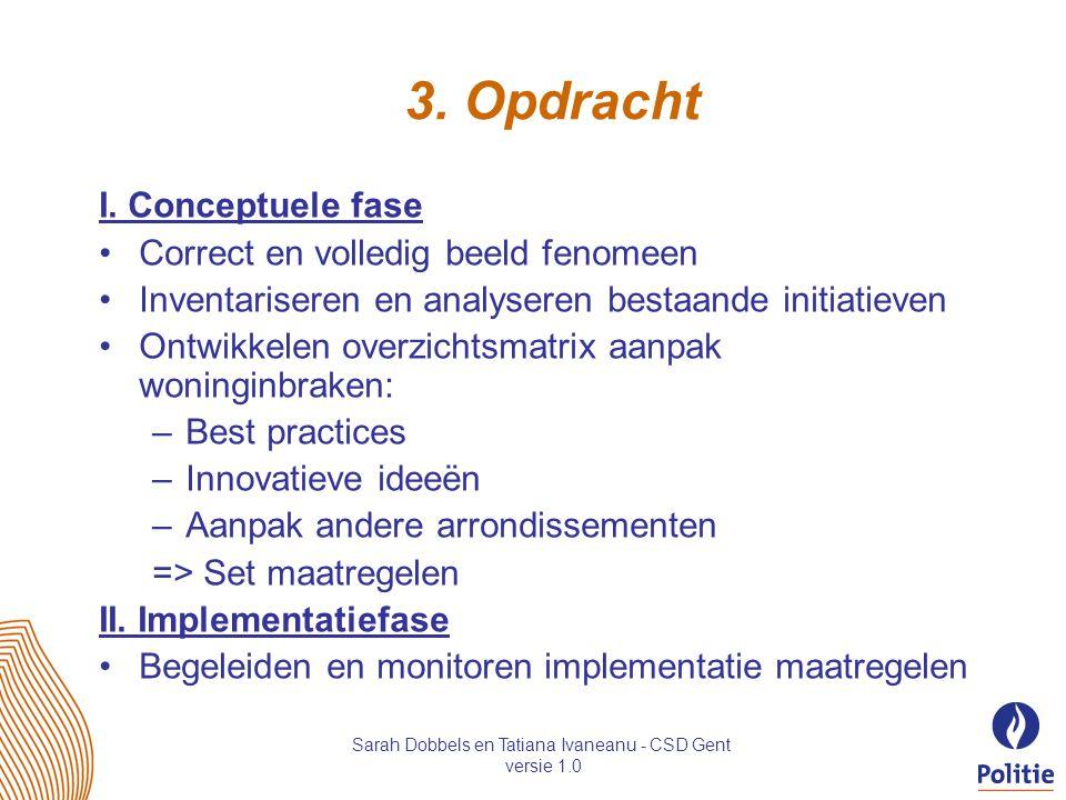 3. Opdracht I. Conceptuele fase Correct en volledig beeld fenomeen Inventariseren en analyseren bestaande initiatieven Ontwikkelen overzichtsmatrix aa
