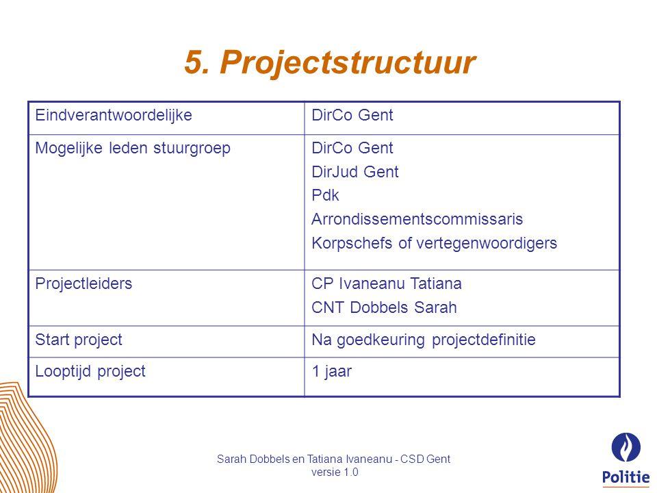5. Projectstructuur BO EindverantwoordelijkeDirCo Gent Mogelijke leden stuurgroepDirCo Gent DirJud Gent Pdk Arrondissementscommissaris Korpschefs of v