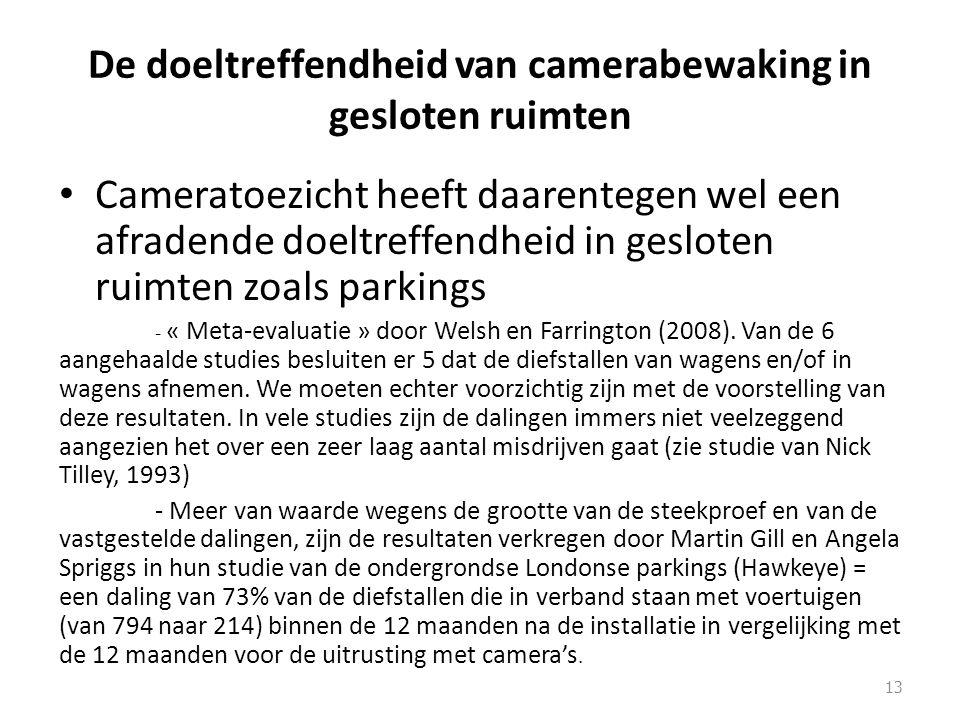 De doeltreffendheid van camerabewaking in gesloten ruimten Cameratoezicht heeft daarentegen wel een afradende doeltreffendheid in gesloten ruimten zoals parkings - « Meta-evaluatie » door Welsh en Farrington (2008).