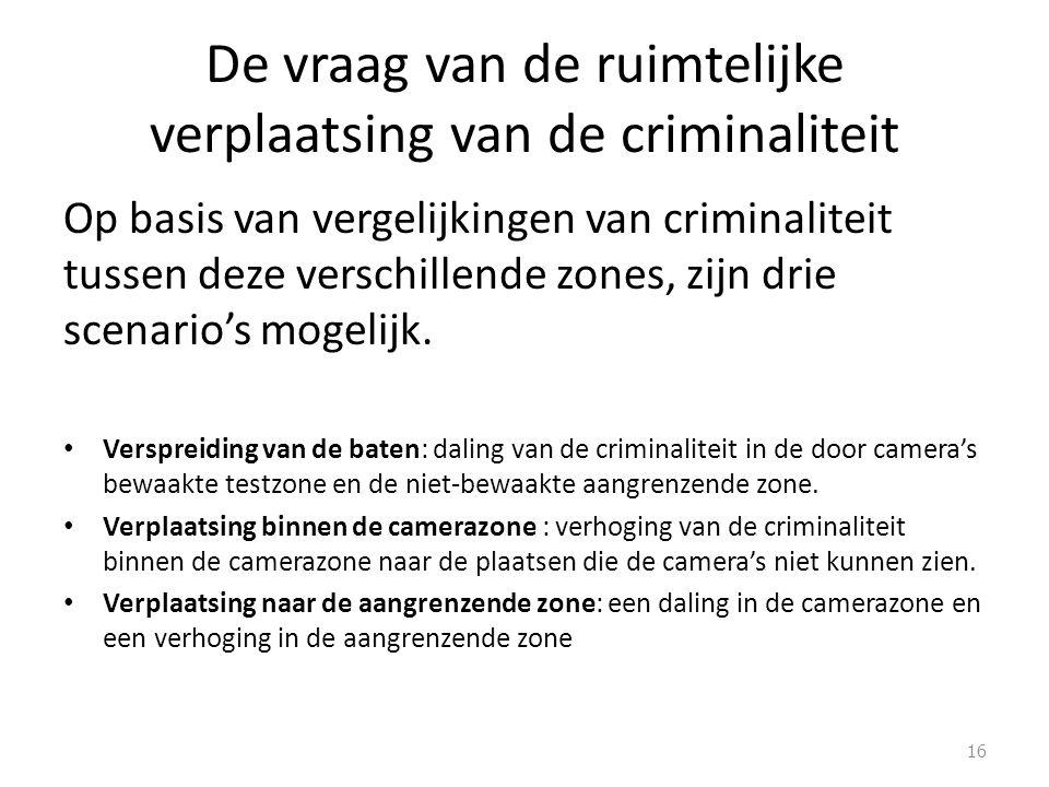 De vraag van de ruimtelijke verplaatsing van de criminaliteit Op basis van vergelijkingen van criminaliteit tussen deze verschillende zones, zijn drie scenario's mogelijk.