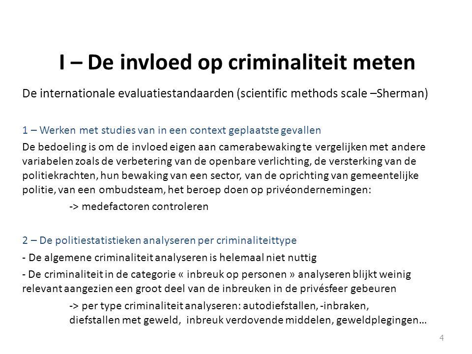 Zeer veranderlijke ontradende werking afhankelijk van de soort van criminaliteit Een significante invloed op de preventie van inbreuken op goederen.