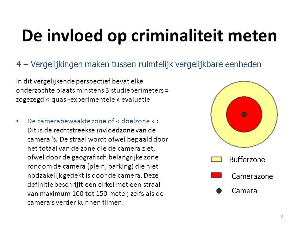 De invloed op criminaliteit meten In dit vergelijkende perspectief bevat elke onderzochte plaats minstens 3 studieperimeters = zogezegd « quasi-experimentele » evaluatie De camerabewaakte zone of « doelzone » : Dit is de rechtstreekse invloedzone van de camera 's.