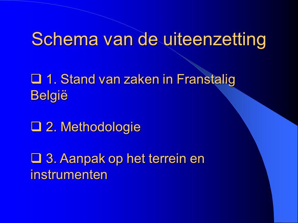 Schema van de uiteenzetting  1. Stand van zaken in Franstalig België  2. Methodologie  3. Aanpak op het terrein en instrumenten