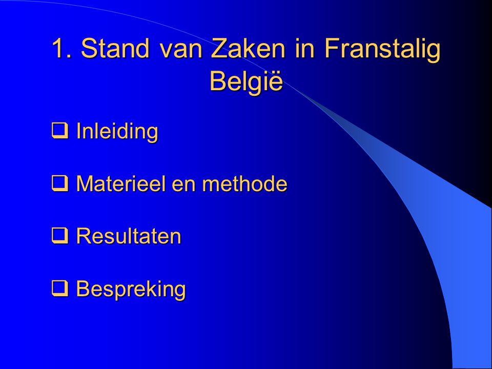  Inleiding  Materieel en methode  Resultaten  Bespreking 1. Stand van Zaken in Franstalig België