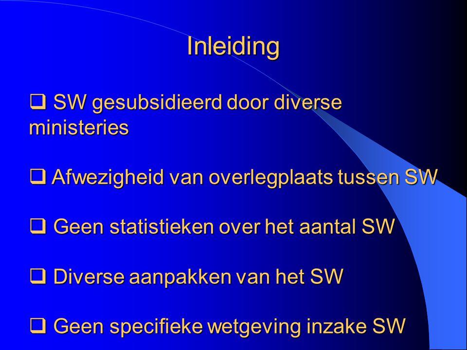  SW gesubsidieerd door diverse ministeries  Afwezigheid van overlegplaats tussen SW  Geen statistieken over het aantal SW  Diverse aanpakken van het SW  Geen specifieke wetgeving inzake SW Inleiding