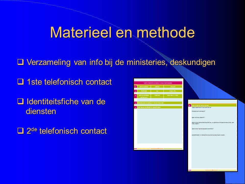  Verzameling van info bij de ministeries, deskundigen  1ste telefonisch contact  Identiteitsfiche van de diensten diensten  2 de telefonisch contact Materieel en methode