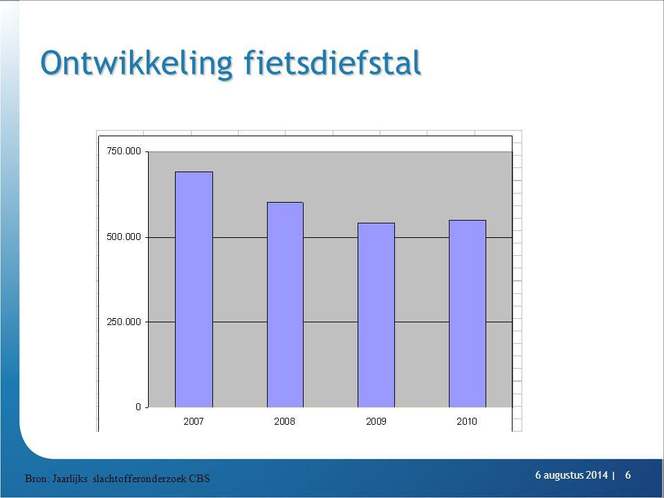 6 augustus 2014 |7 Landelijk fietsdiefstalregister Sinds 28 januari 2008 online Het register wordt door de Nederlandse fietsfabrikanten en de politie van informatie voorzien.