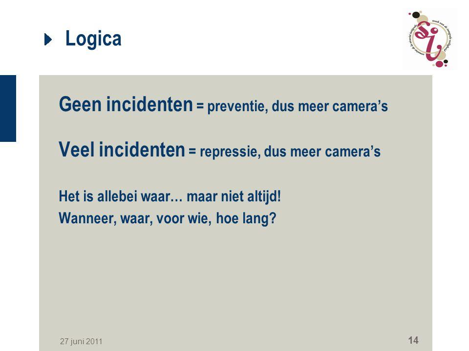 27 juni 2011 14 Logica Geen incidenten = preventie, dus meer camera's Veel incidenten = repressie, dus meer camera's Het is allebei waar… maar niet al