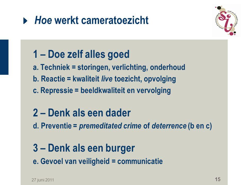 27 juni 2011 15 Hoe werkt cameratoezicht 1 – Doe zelf alles goed a. Techniek = storingen, verlichting, onderhoud b. Reactie = kwaliteit live toezicht,