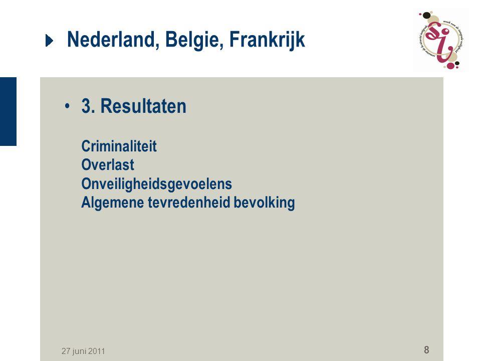 27 juni 2011 8 Nederland, Belgie, Frankrijk 3. Resultaten Criminaliteit Overlast Onveiligheidsgevoelens Algemene tevredenheid bevolking