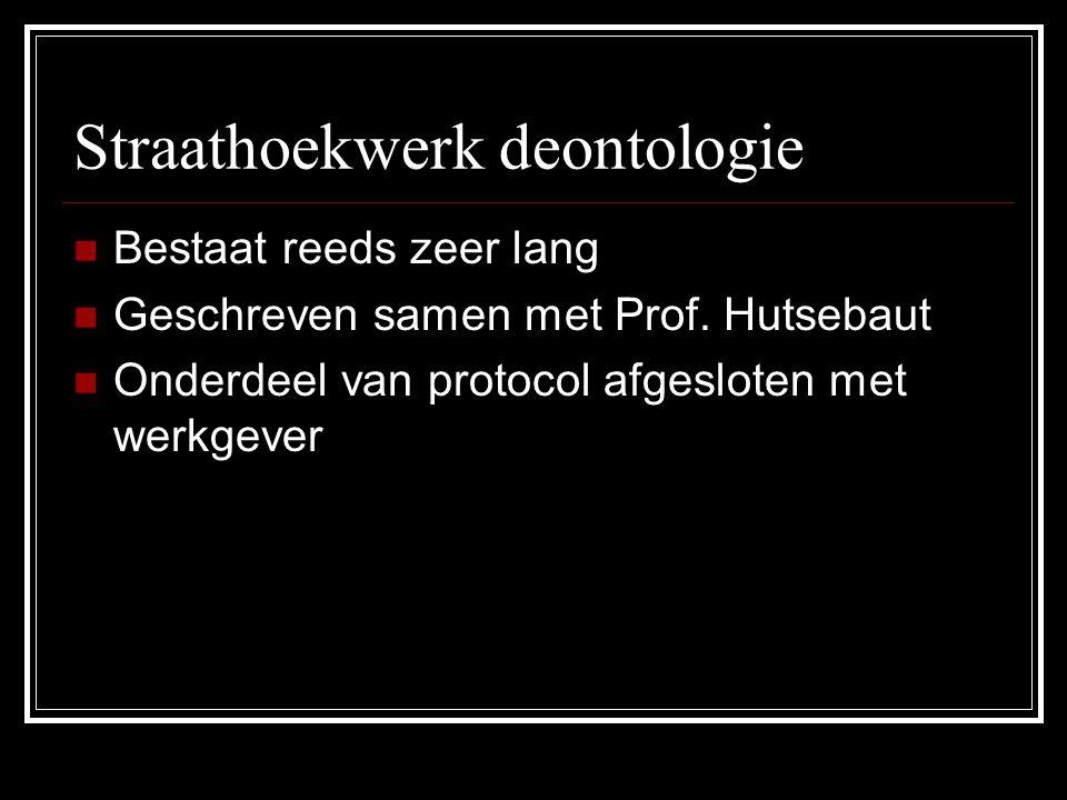 Straathoekwerk deontologie Bestaat reeds zeer lang Geschreven samen met Prof.
