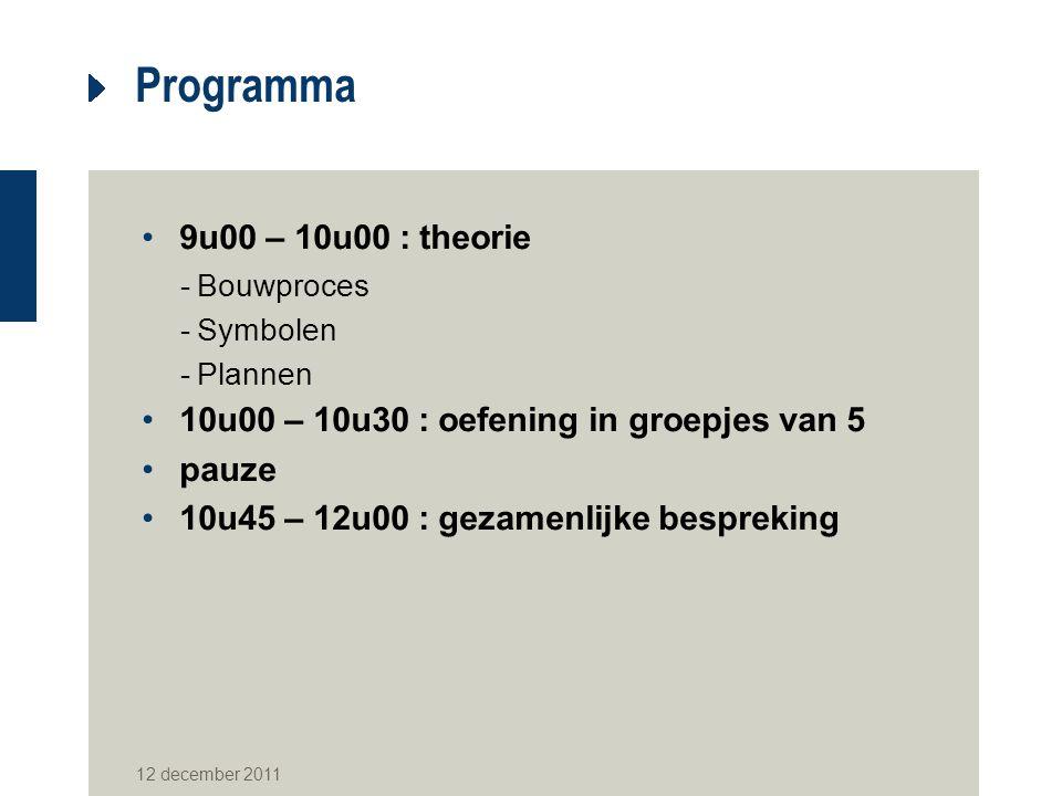Programma 9u00 – 10u00 : theorie -Bouwproces -Symbolen -Plannen 10u00 – 10u30 : oefening in groepjes van 5 pauze 10u45 – 12u00 : gezamenlijke bespreking 12 december 2011