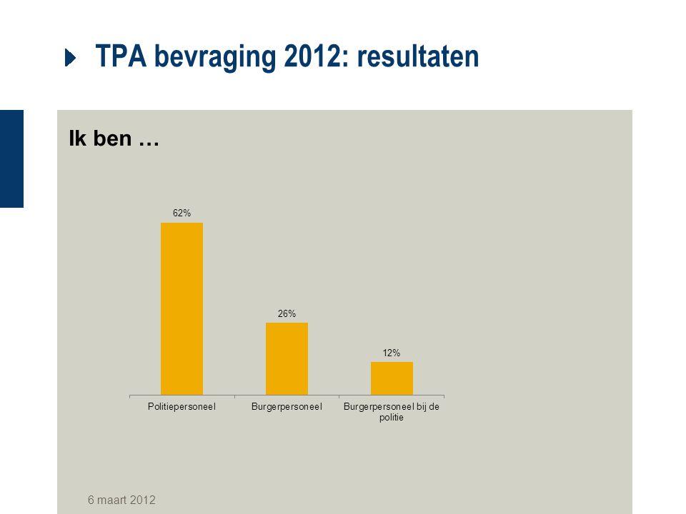 TPA bevraging 2012: resultaten Ik ben … 6 maart 2012
