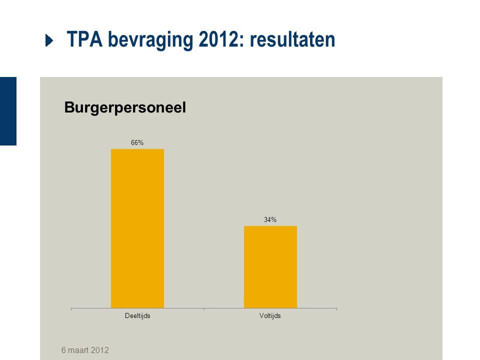 TPA bevraging 2012: resultaten Burgerpersoneel 6 maart 2012