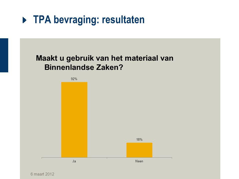 TPA bevraging: resultaten Maakt u gebruik van het materiaal van Binnenlandse Zaken? 6 maart 2012