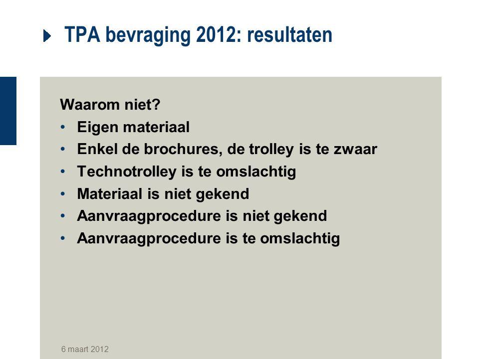 TPA bevraging 2012: resultaten Waarom niet? Eigen materiaal Enkel de brochures, de trolley is te zwaar Technotrolley is te omslachtig Materiaal is nie