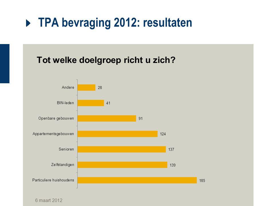 TPA bevraging 2012: resultaten Tot welke doelgroep richt u zich? 6 maart 2012