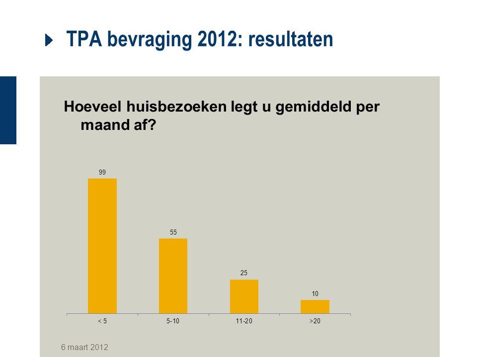 TPA bevraging 2012: resultaten Hoeveel huisbezoeken legt u gemiddeld per maand af? 6 maart 2012