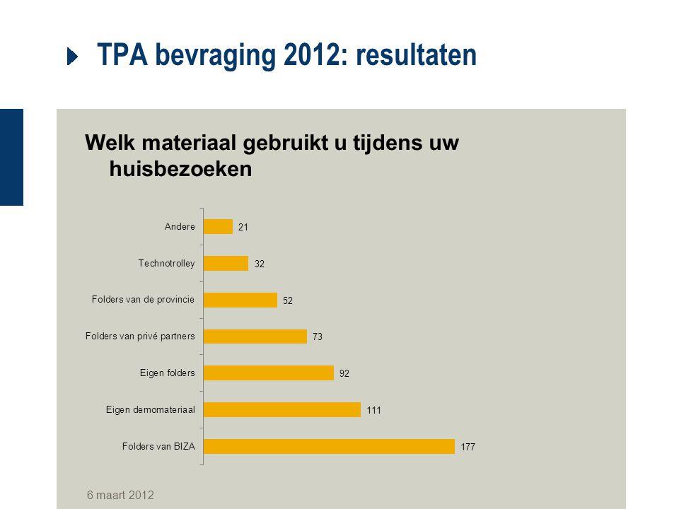 TPA bevraging 2012: resultaten Welk materiaal gebruikt u tijdens uw huisbezoeken 6 maart 2012