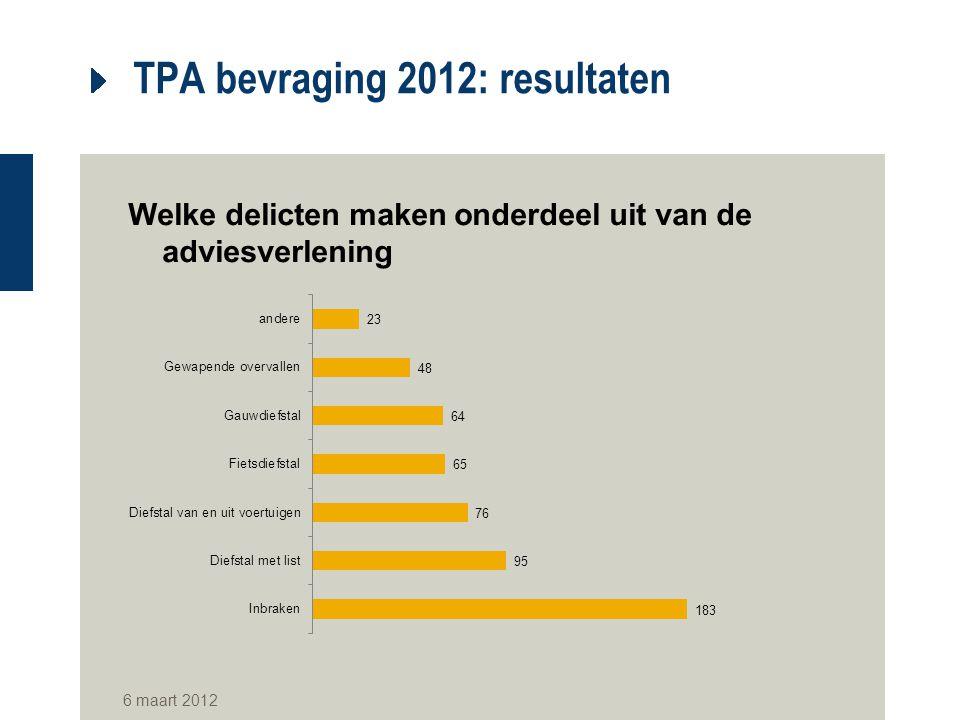 TPA bevraging 2012: resultaten Welke delicten maken onderdeel uit van de adviesverlening 6 maart 2012