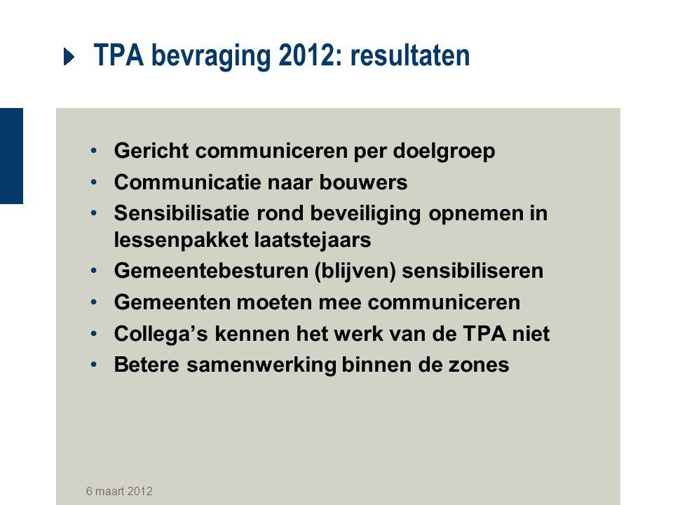 TPA bevraging 2012: resultaten Gericht communiceren per doelgroep Communicatie naar bouwers Sensibilisatie rond beveiliging opnemen in lessenpakket la