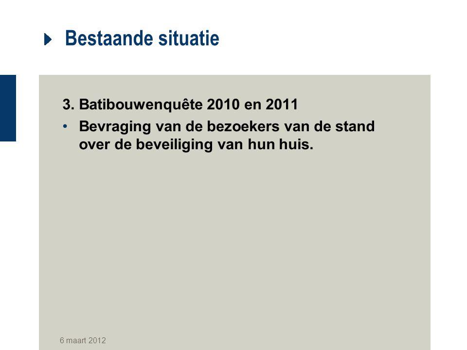 Bestaande situatie 3. Batibouwenquête 2010 en 2011 Bevraging van de bezoekers van de stand over de beveiliging van hun huis. 6 maart 2012