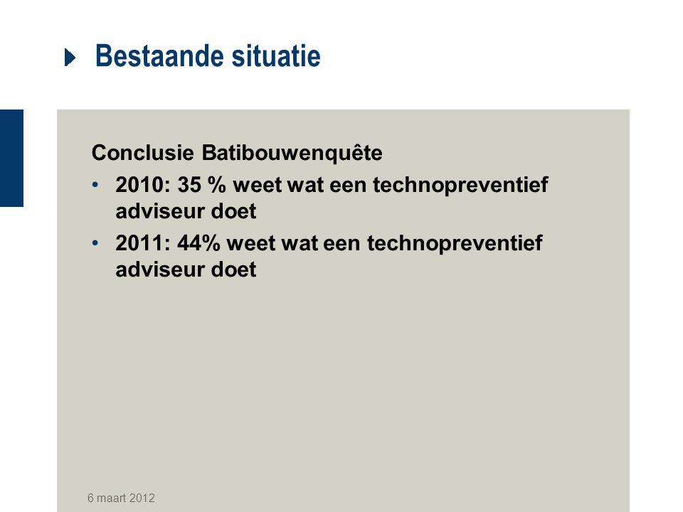 Bestaande situatie Conclusie Batibouwenquête 2010: 35 % weet wat een technopreventief adviseur doet 2011: 44% weet wat een technopreventief adviseur d