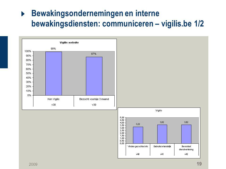 2009 19 Bewakingsondernemingen en interne bewakingsdiensten: communiceren – vigilis.be 1/2
