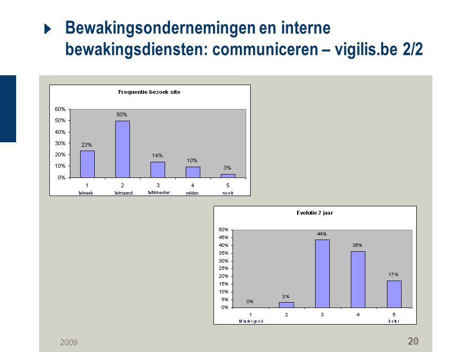 2009 20 Bewakingsondernemingen en interne bewakingsdiensten: communiceren – vigilis.be 2/2