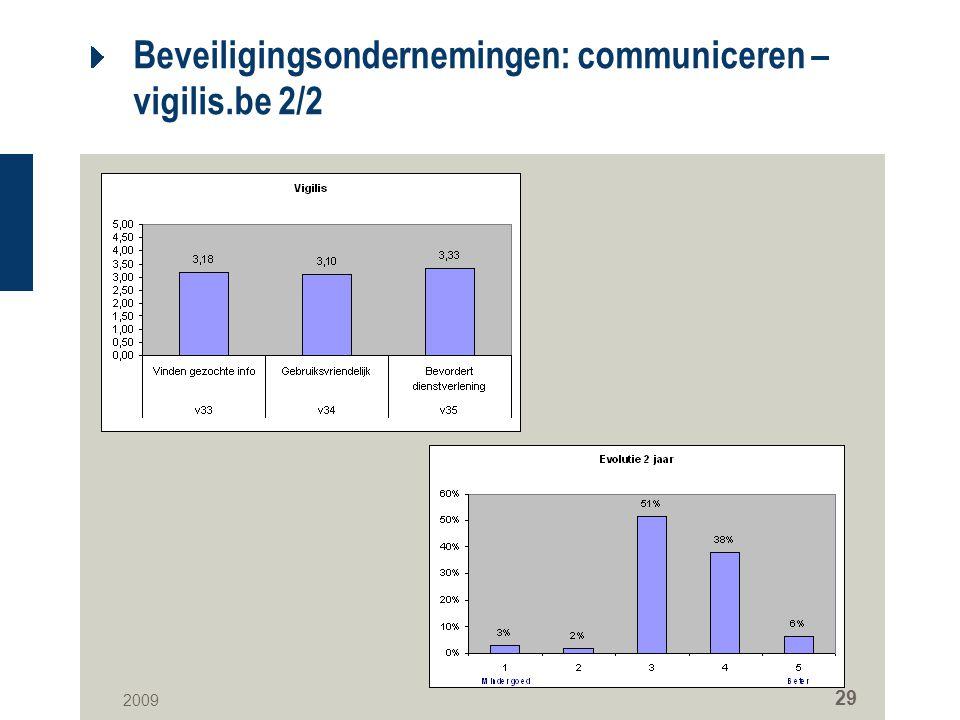 2009 29 Beveiligingsondernemingen: communiceren – vigilis.be 2/2