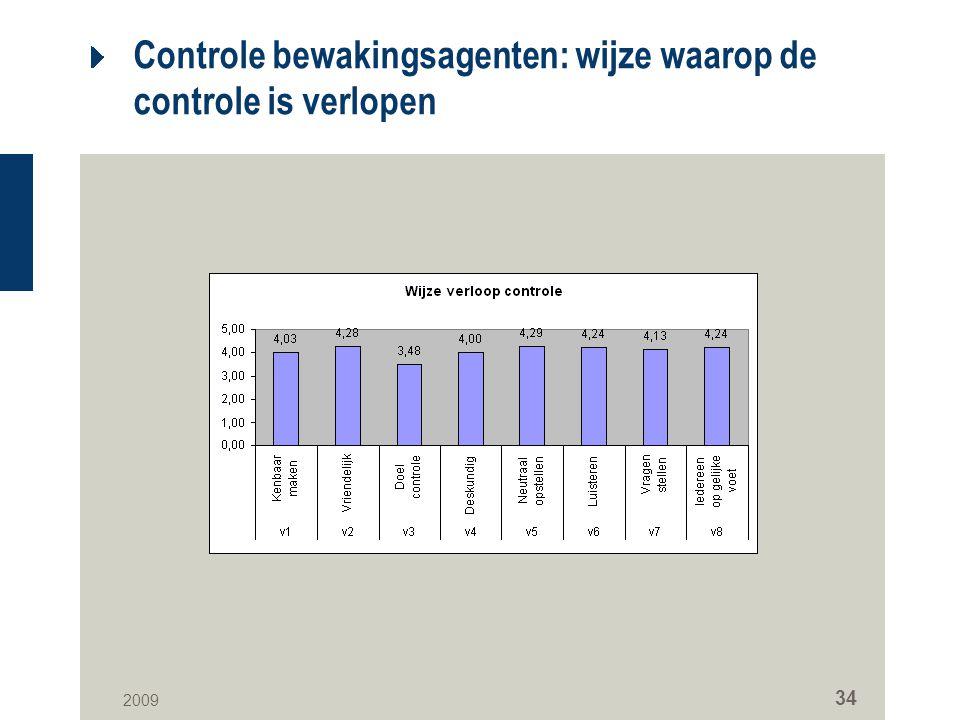 2009 34 Controle bewakingsagenten: wijze waarop de controle is verlopen