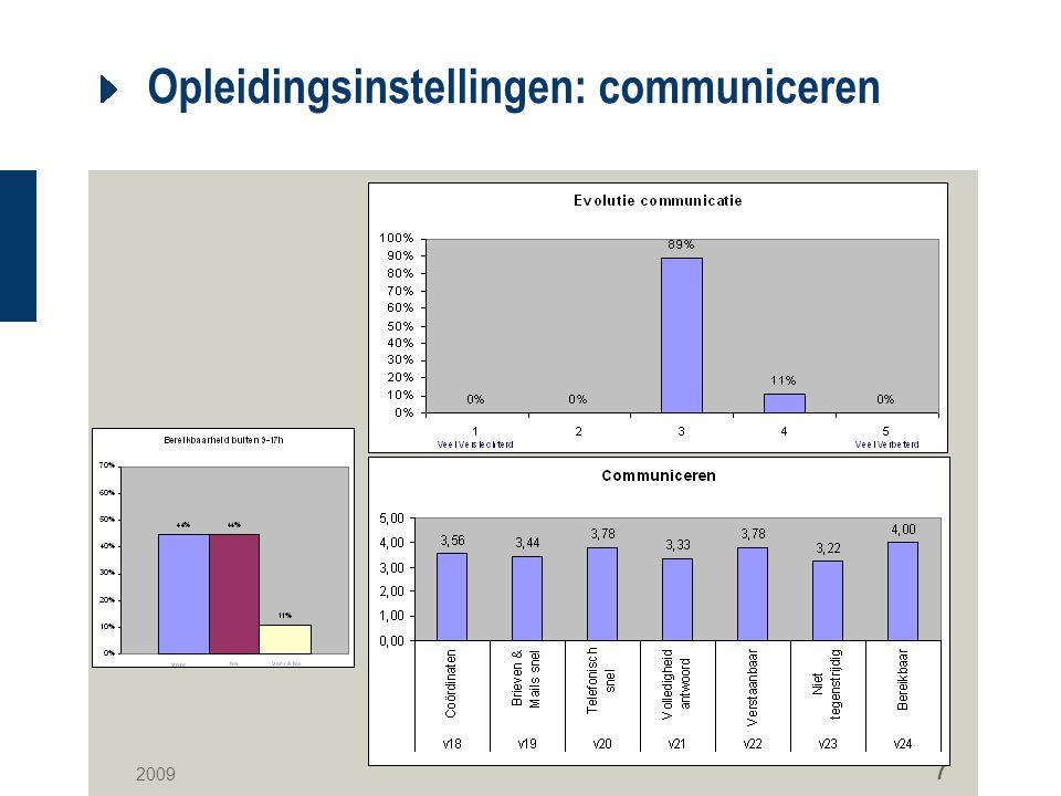 2009 7 Opleidingsinstellingen: communiceren