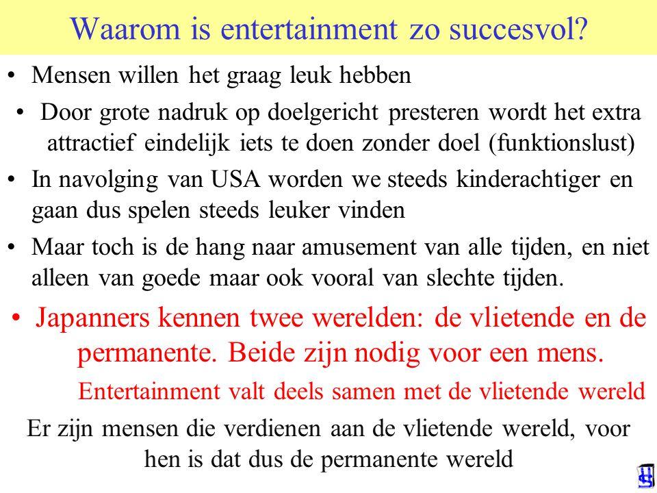 Waarom is entertainment zo succesvol.