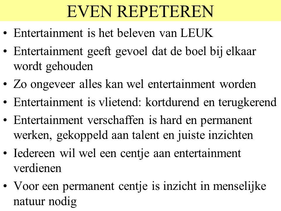 © 2006 JP van de Sande RuG bijlagen