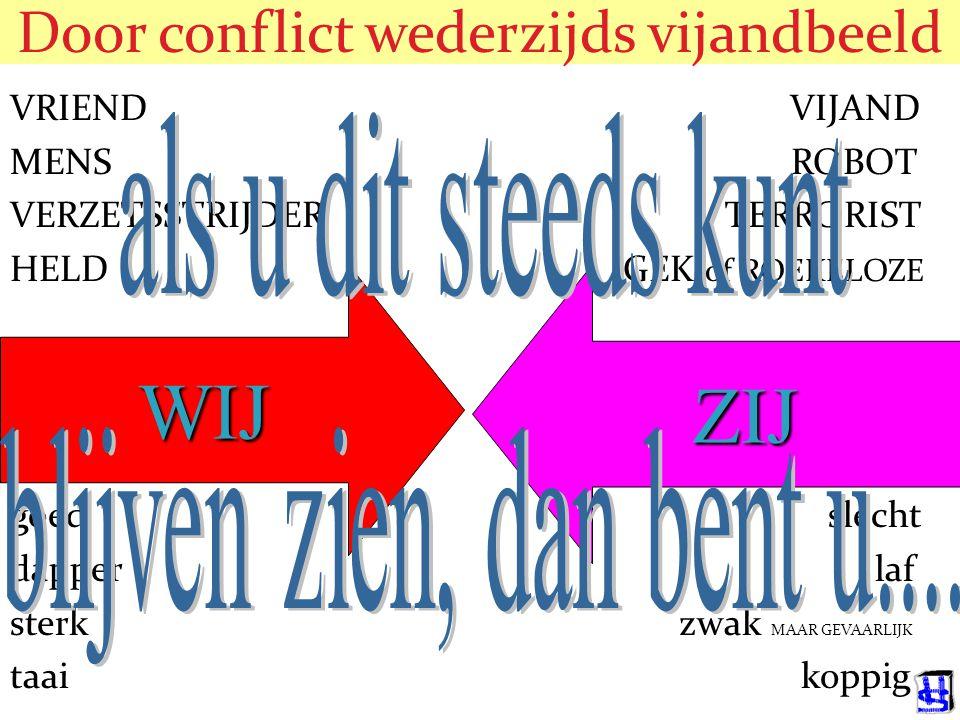 © 2006 JP van de Sande RuG Door conflict wederzijds vijandbeeld VRIEND VIJAND MENS ROBOT VERZETSSTRIJDER TERRORIST HELD GEK of ROEKELOZE goed slecht d