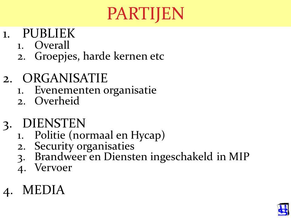 PARTIJEN 1.PUBLIEK 1.Overall 2.Groepjes, harde kernen etc 2.ORGANISATIE 1.Evenementen organisatie 2.Overheid 3.DIENSTEN 1.Politie (normaal en Hycap) 2