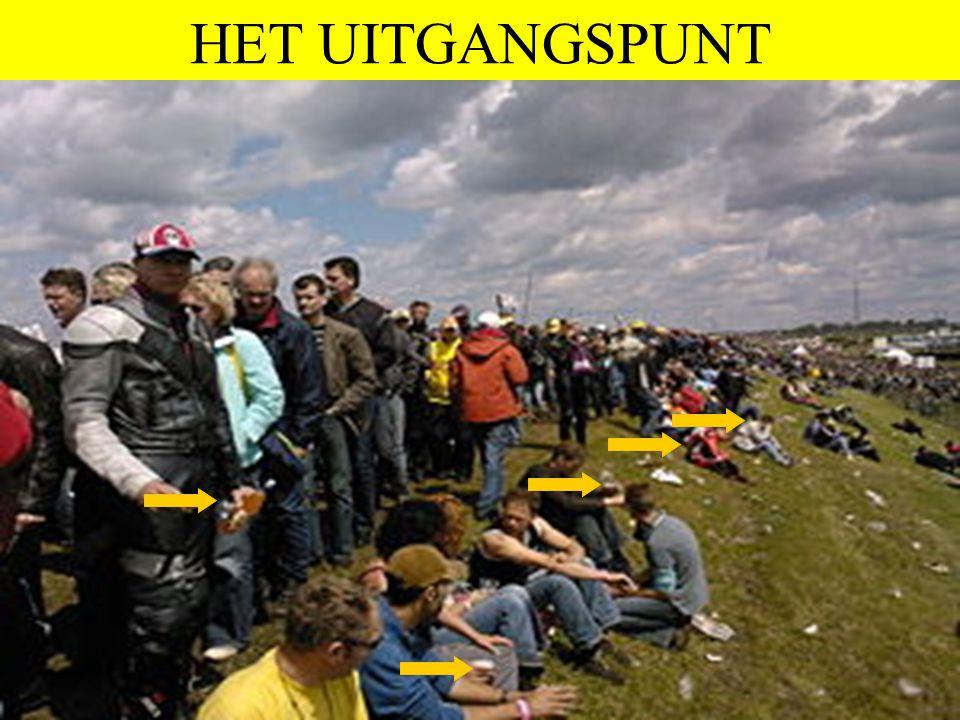 HET UITGANGSPUNT In Assen (Nederland) bestaat sinds 1925 de motorrace genaamd TT (Tourist Trophy) De eerste race werd georganiseerd door 'Motorclub As